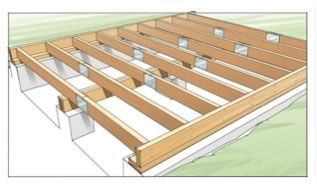Joists 02 one stop deck shop decking timber for 33 iversen terrace christchurch